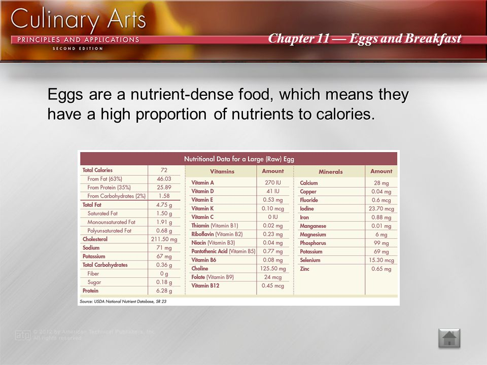 Eggs are a nutrient-dense food, which means they have a high proportion of nutrients to calories.