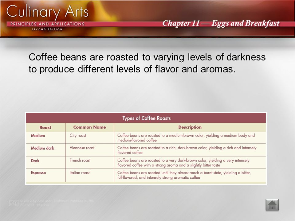 Coffee beans are roasted to varying levels of darkness to produce different levels of flavor and aromas.