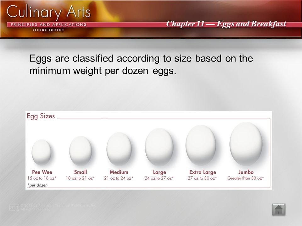 Eggs are classified according to size based on the minimum weight per dozen eggs.