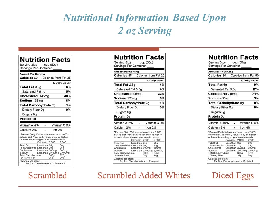 Nutritional Information Based Upon