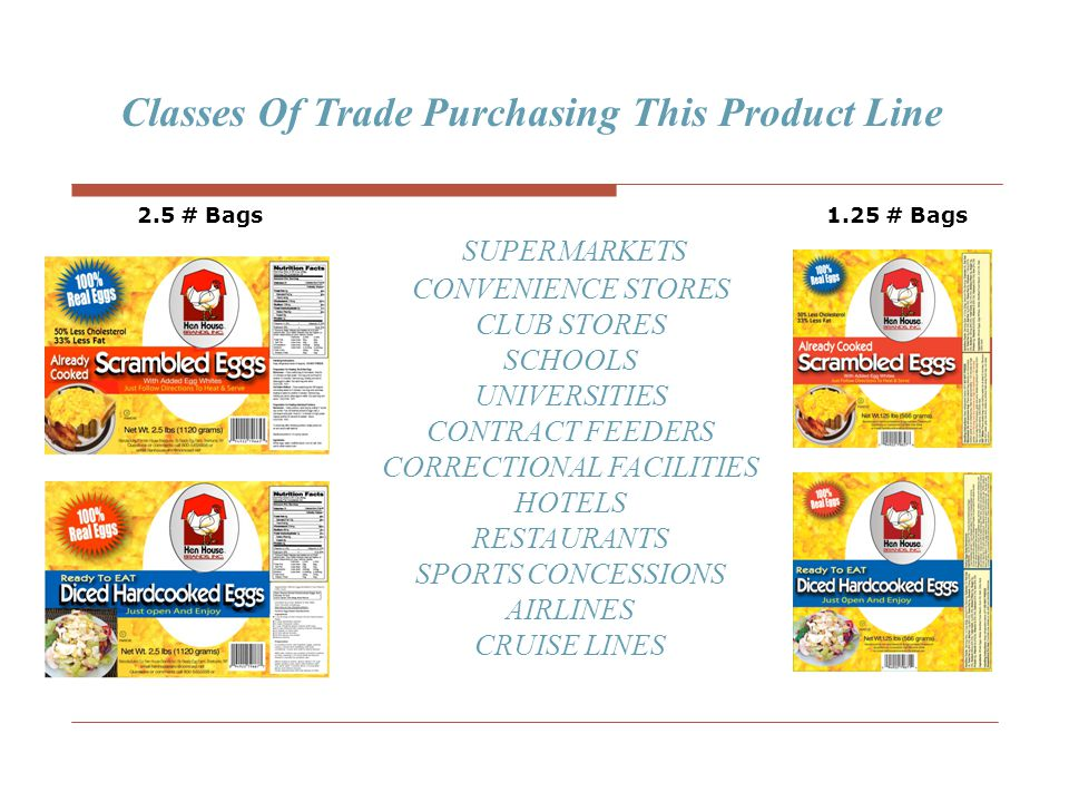 Classes Of Trade Purchasing This Product Line