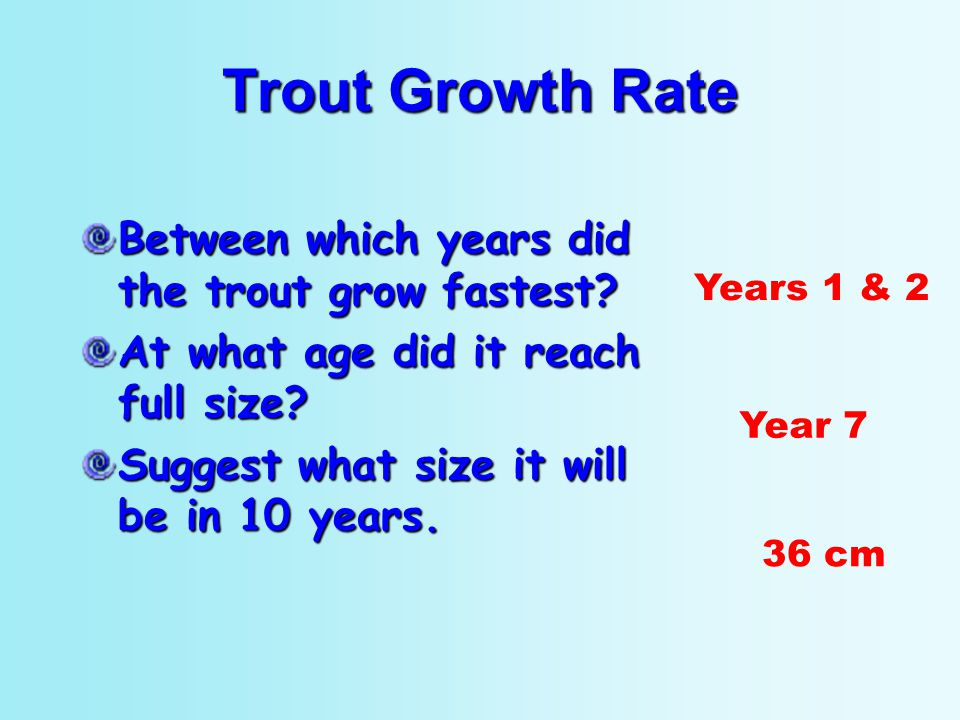 Trout Growth Rate Between which years did the trout grow fastest
