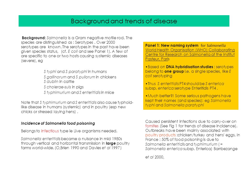Background and trends of disease