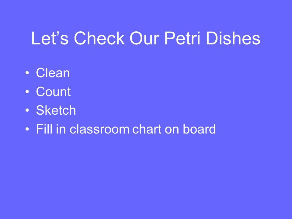 Let's Check Our Petri Dishes