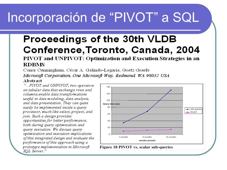 Incorporación de PIVOT a SQL