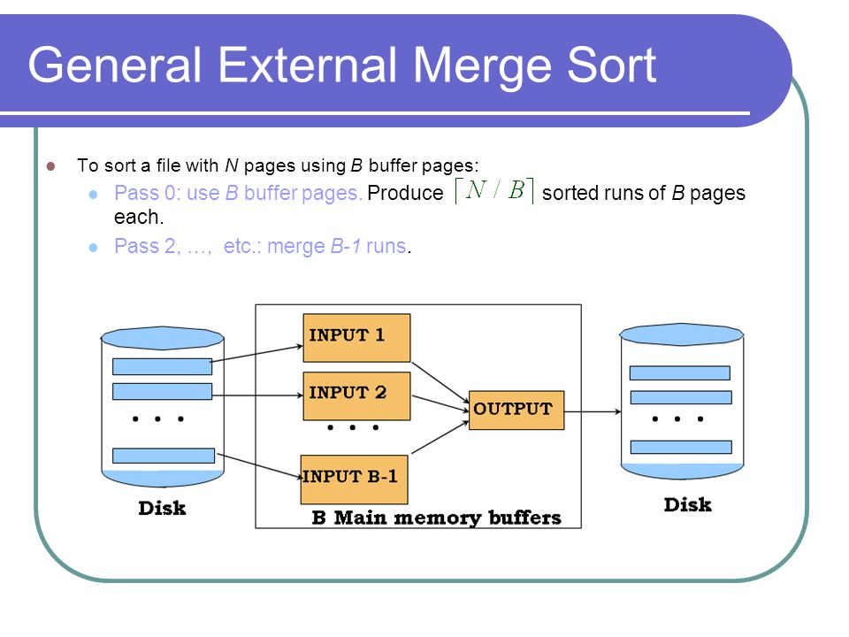 General External Merge Sort