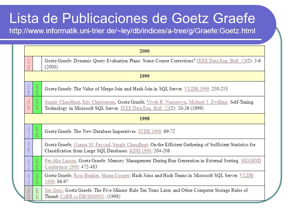 Lista de Publicaciones de Goetz Graefe http://www. informatik