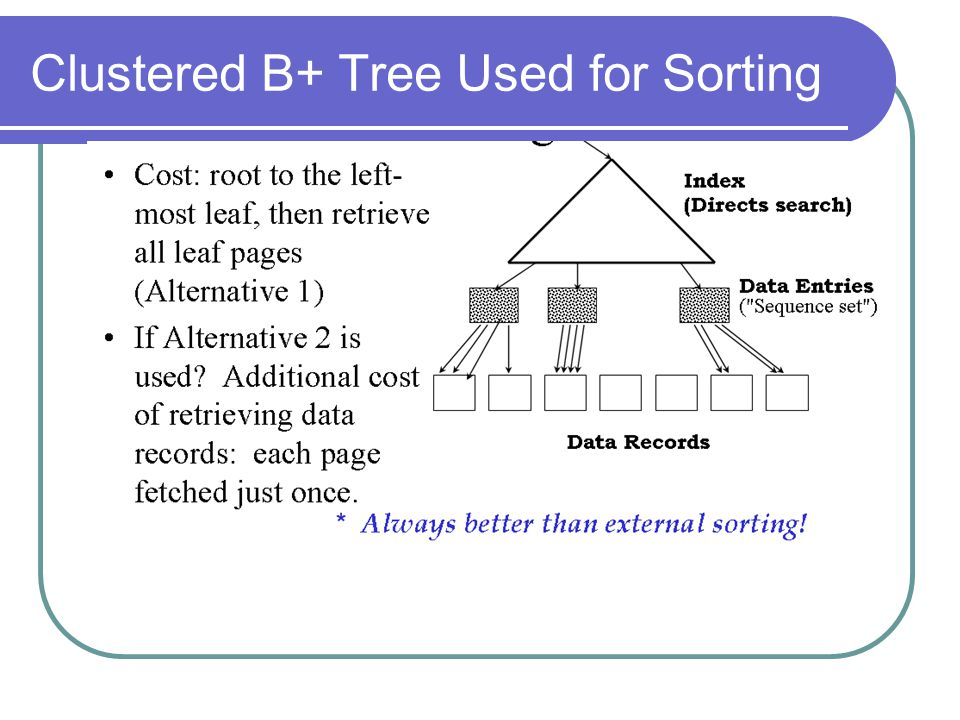 Clustered B+ Tree Used for Sorting