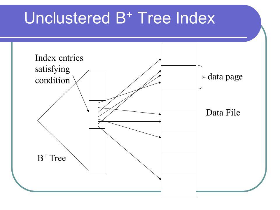 Unclustered B+ Tree Index
