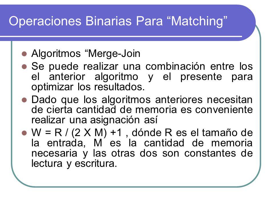 Operaciones Binarias Para Matching