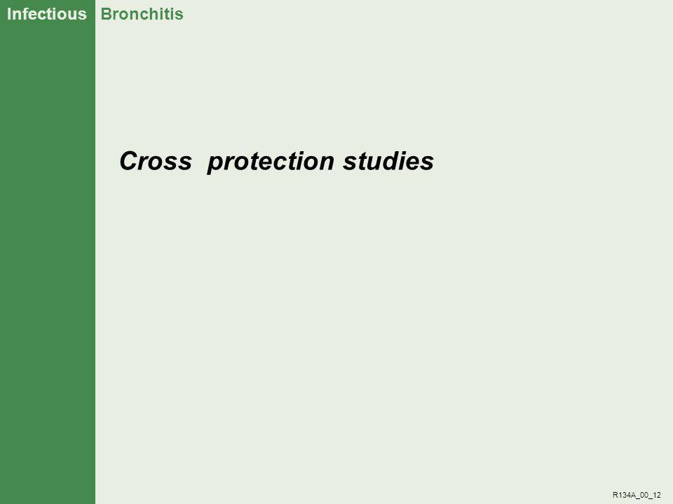 Cross protection studies