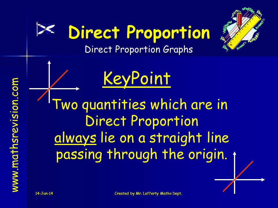 Direct Proportion KeyPoint Two quantities which are in