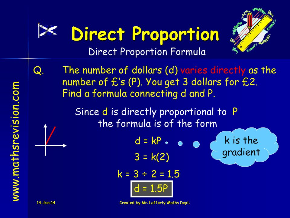 Direct Proportion www.mathsrevision.com Direct Proportion Formula