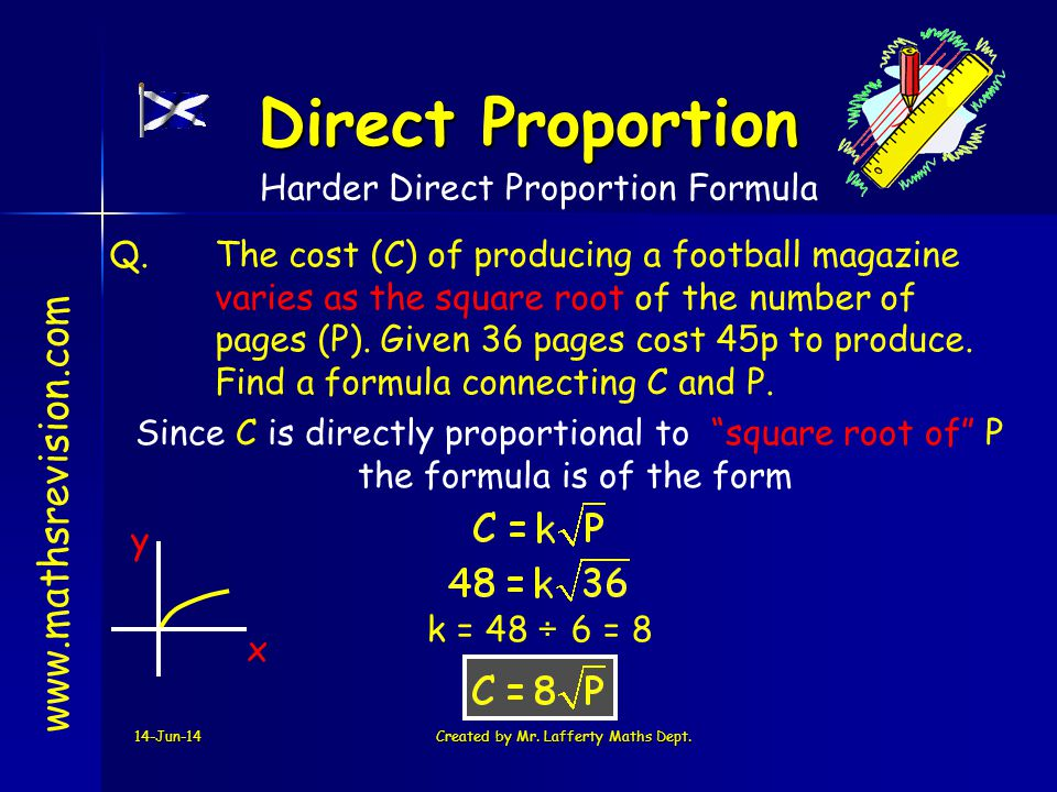 Direct Proportion www.mathsrevision.com