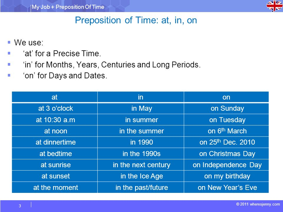 Preposition of Time: at, in, on