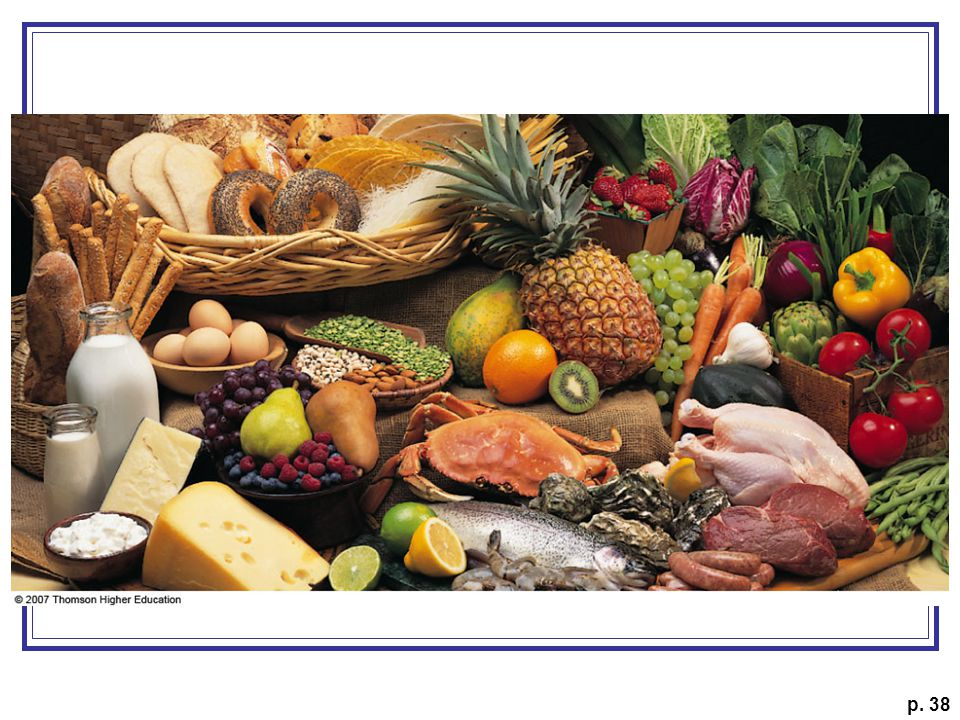 To ensure an adequate and balanced diet, eat a variety of foods daily, choosing different foods from each group.