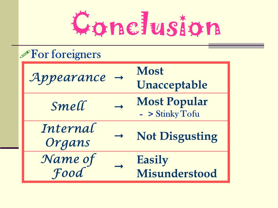 Conclusion For foreigners Appearance Most Unacceptable Smell