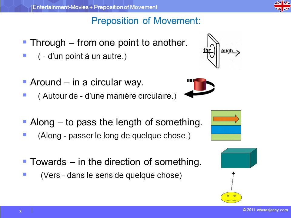 Preposition of Movement: