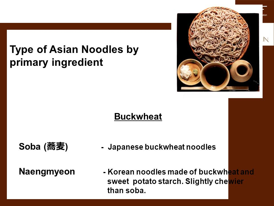 Type of Asian Noodles by primary ingredient
