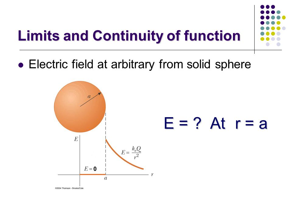 Limits and Continuity of function