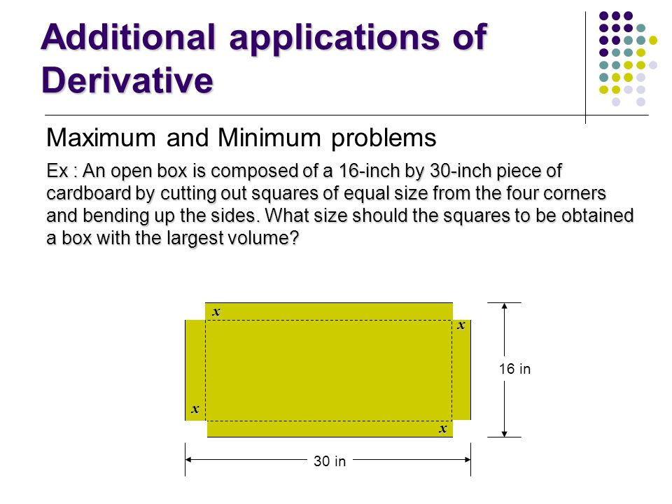 Additional applications of Derivative