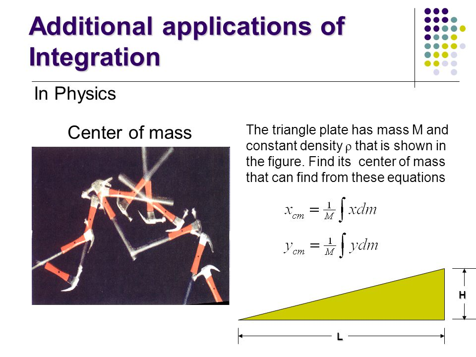 Additional applications of Integration