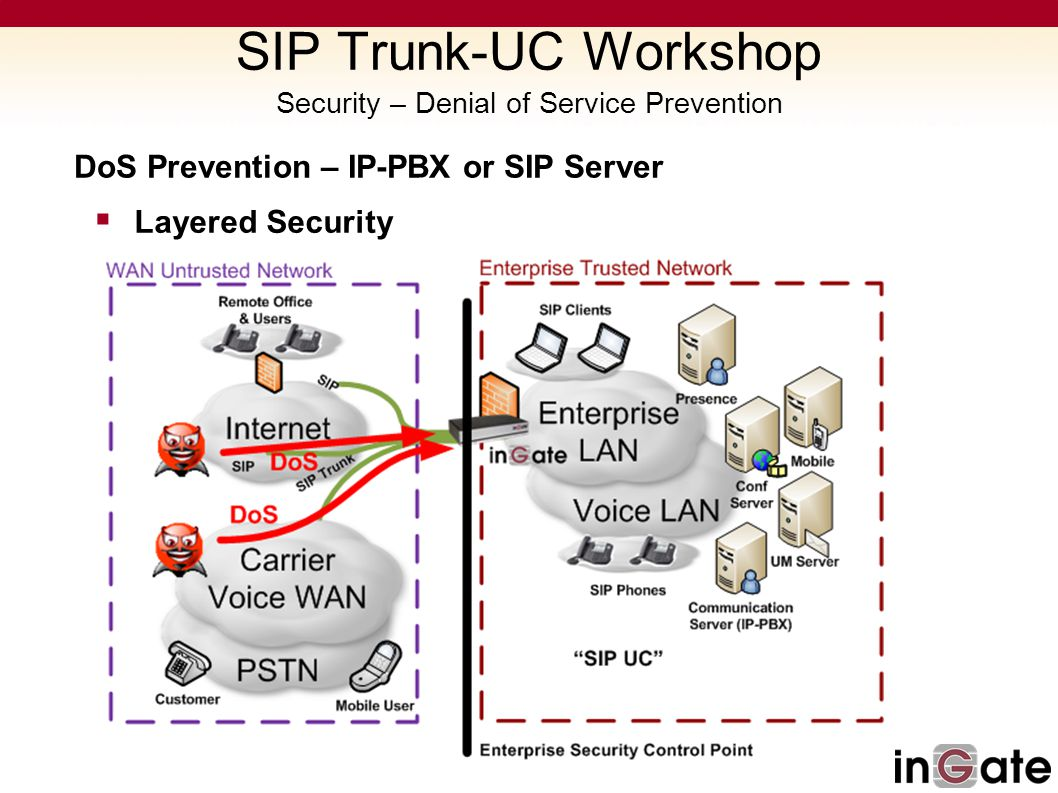 SIP Trunk-UC Workshop Security – Denial of Service Prevention