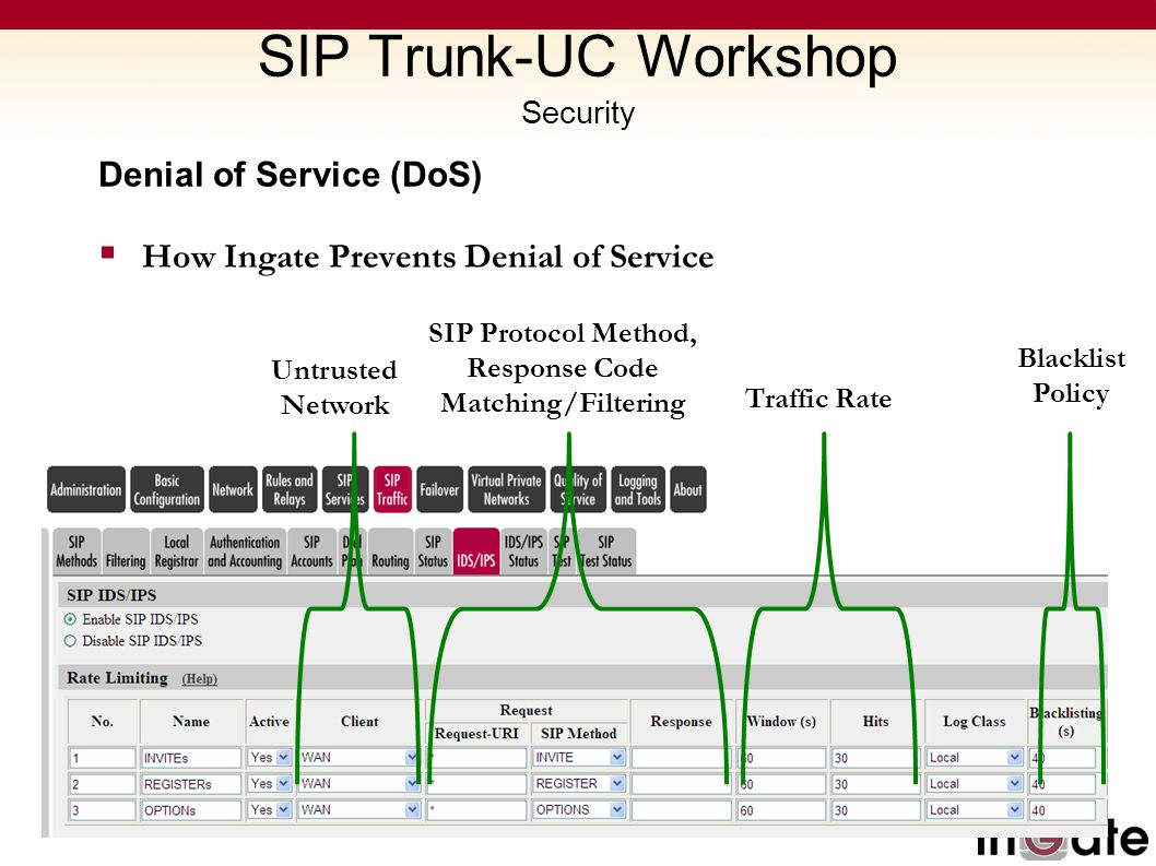 SIP Trunk-UC Workshop Security