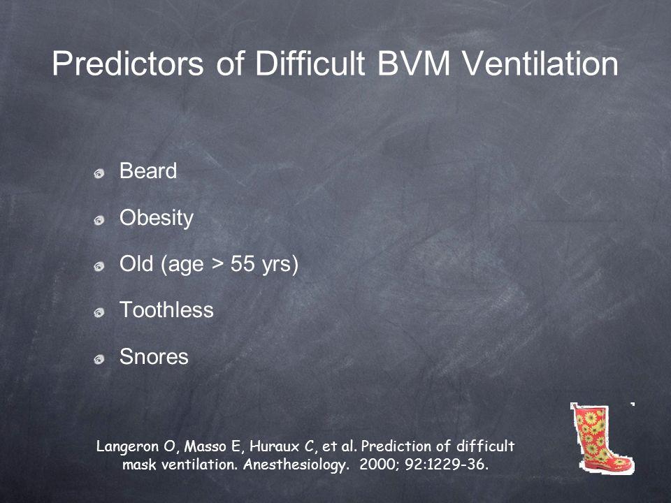 Predictors of Difficult BVM Ventilation
