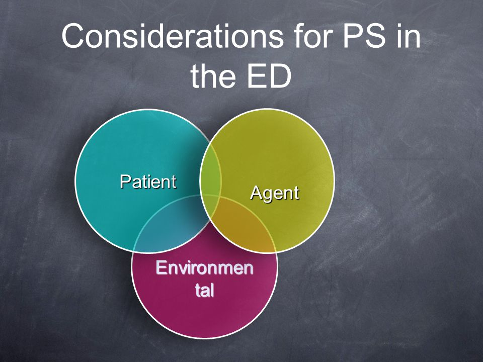Considerations for PS in the ED