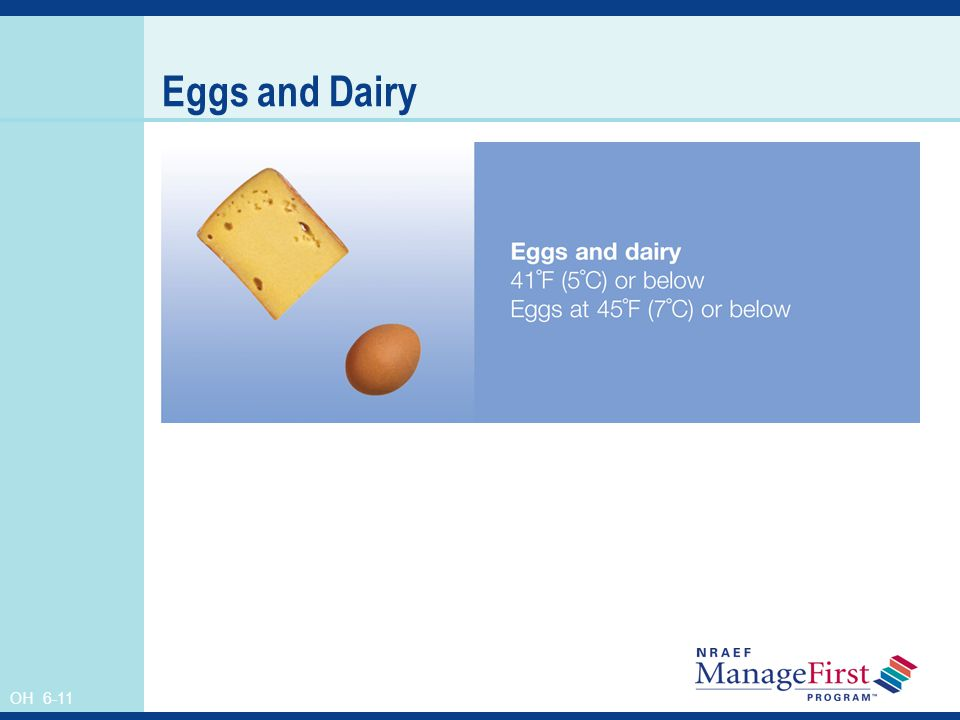 Eggs and Dairy Instructor's Notes