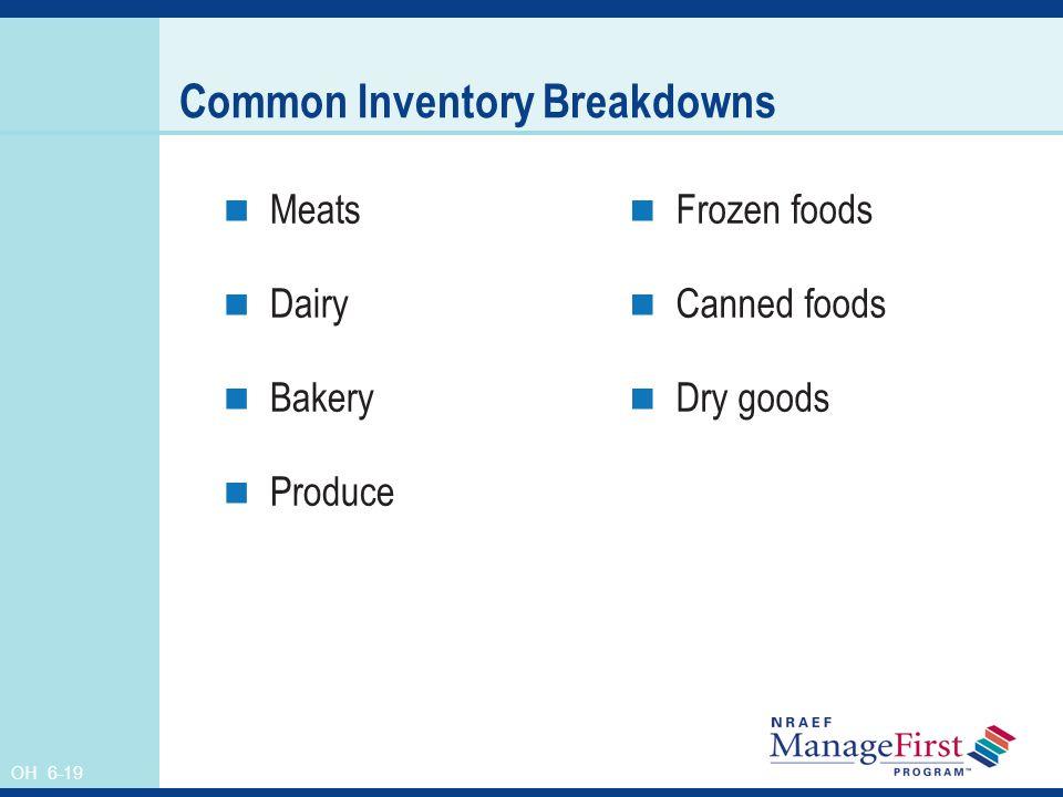 Common Inventory Breakdowns