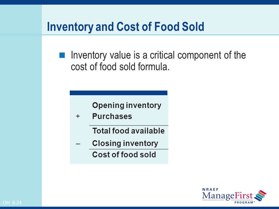 Inventory and Cost of Food Sold