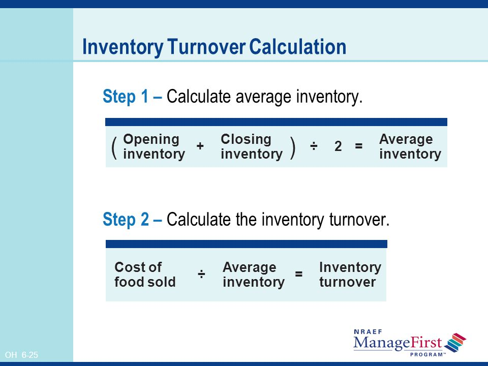 Inventory Turnover Calculation