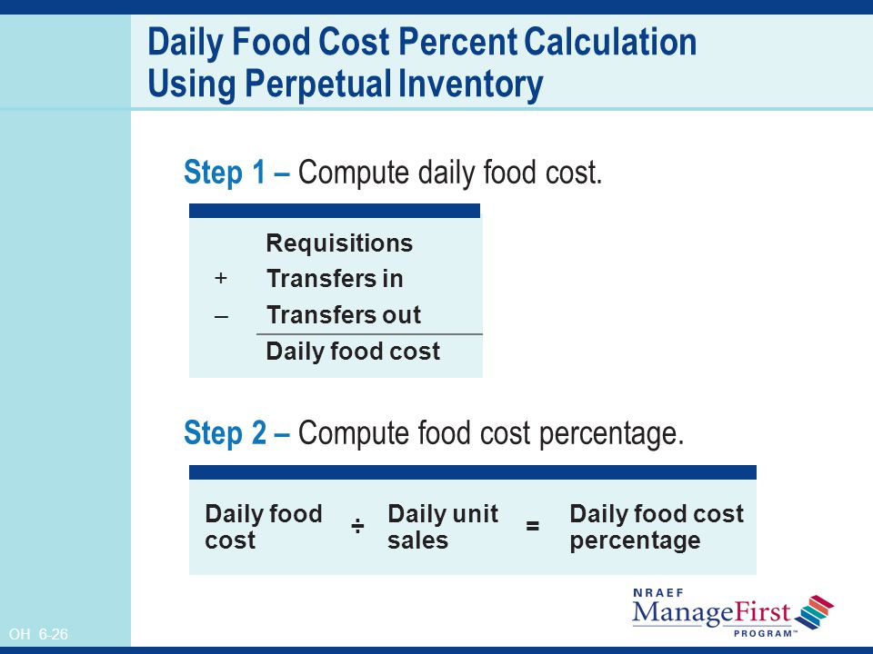 Daily Food Cost Percent Calculation Using Perpetual Inventory