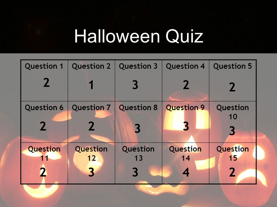 Halloween Quiz 2 1 3 2 2 2 2 3 3 3 2 3 3 4 2 Question 1 Question 2