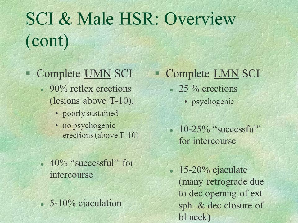 SCI & Male HSR: Overview (cont)