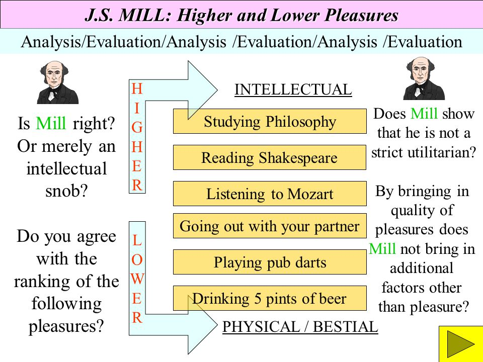 J.S. MILL: Higher and Lower Pleasures