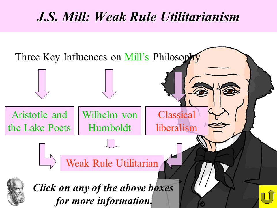 J.S. Mill: Weak Rule Utilitarianism