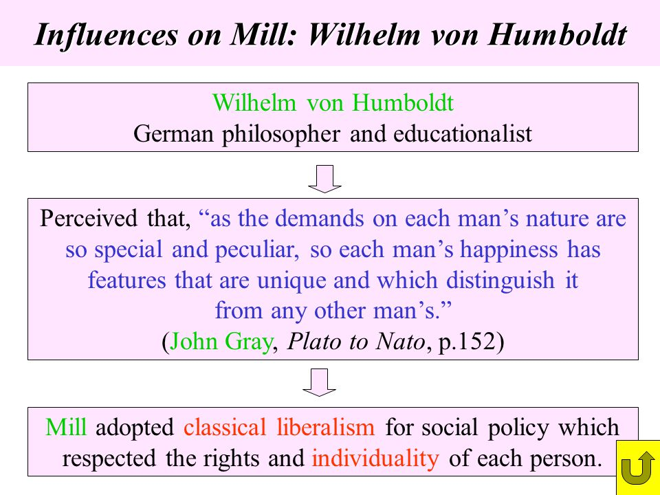 Influences on Mill: Wilhelm von Humboldt