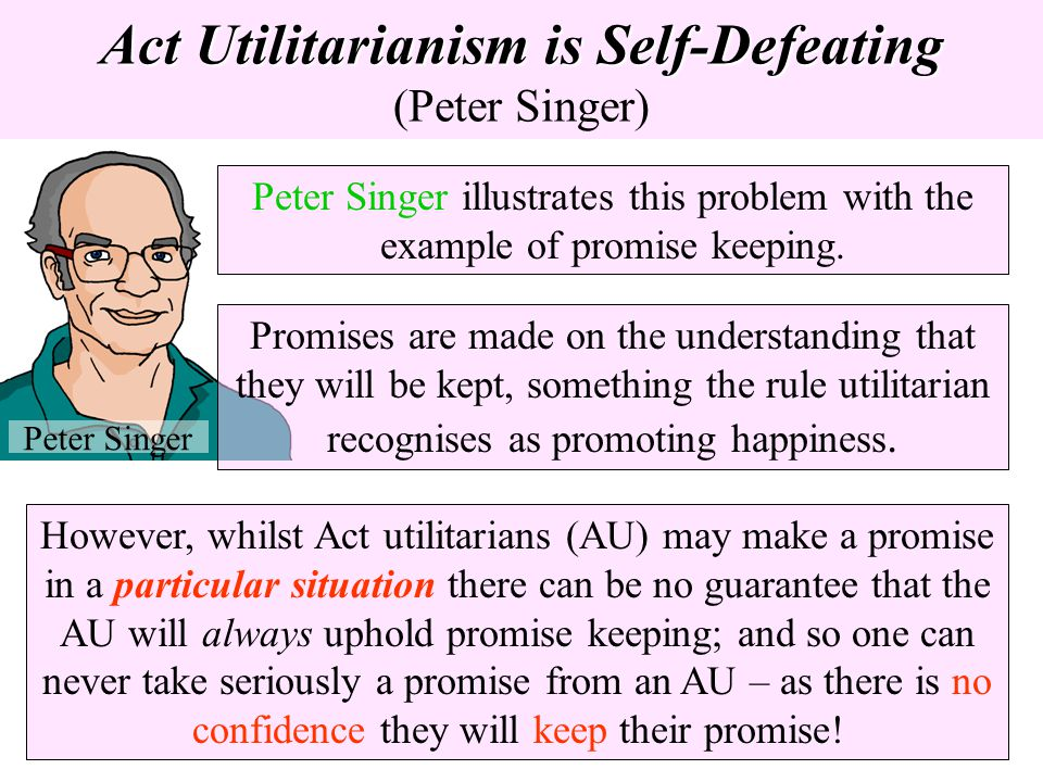 Act Utilitarianism is Self-Defeating (Peter Singer)