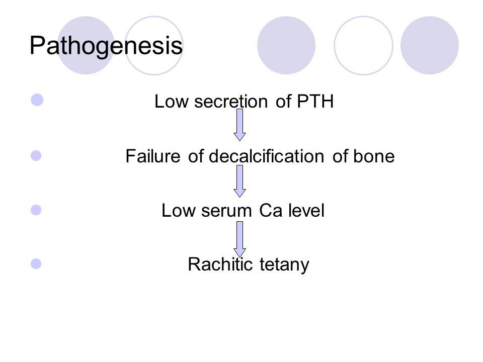 Pathogenesis Low secretion of PTH Failure of decalcification of bone