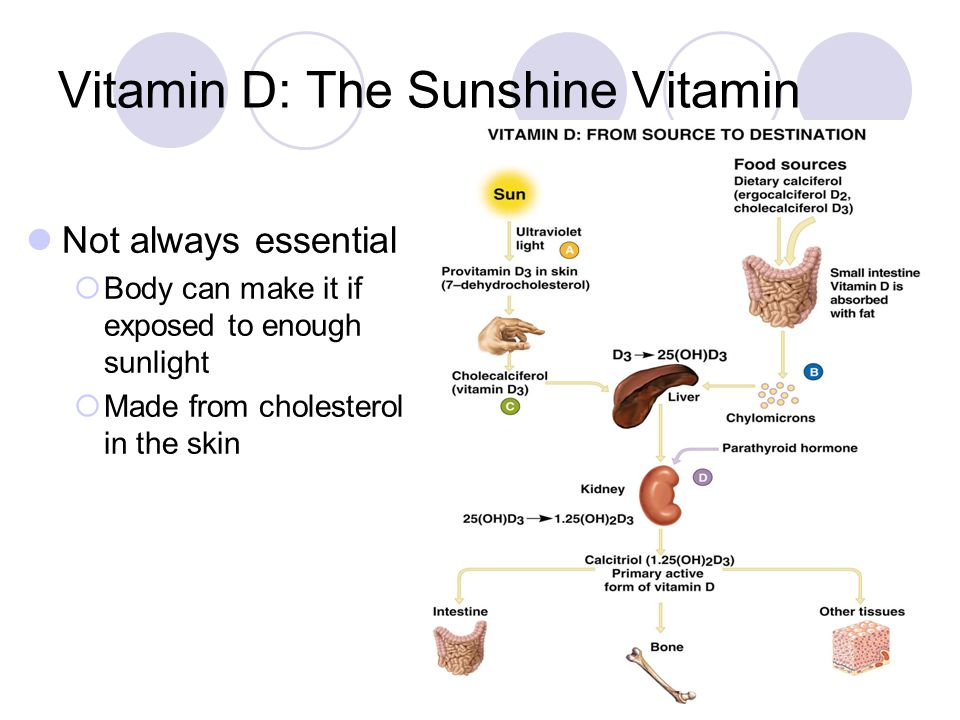 how to tell if i lack vitamin d