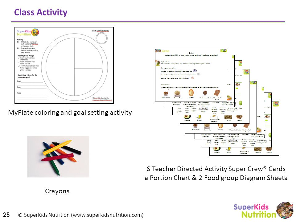 Class Activity MyPlate coloring and goal setting activity