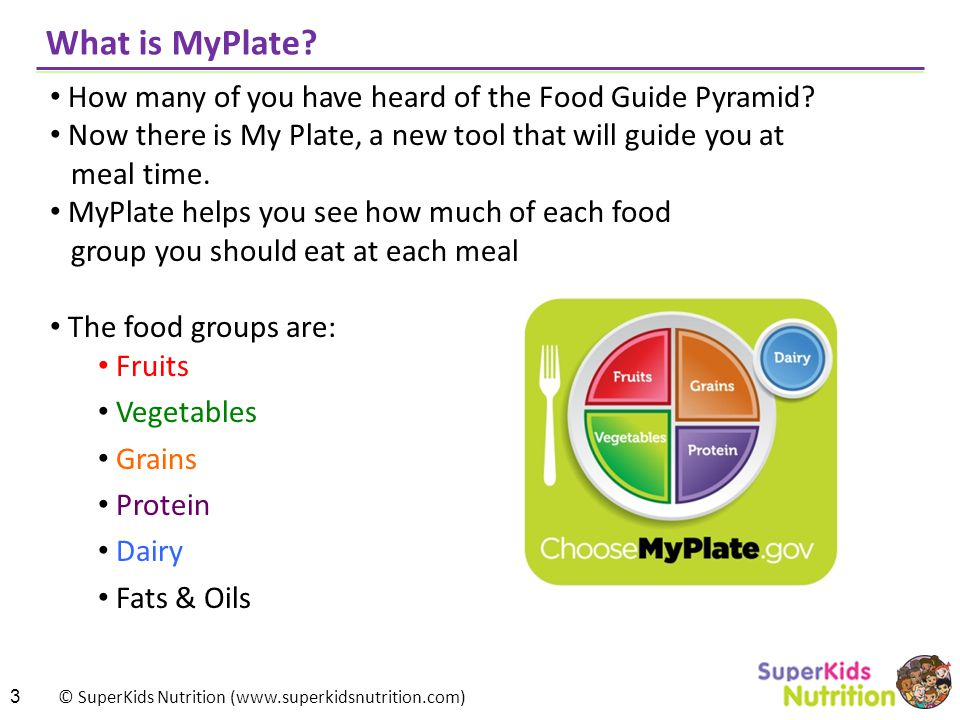 What is MyPlate How many of you have heard of the Food Guide Pyramid