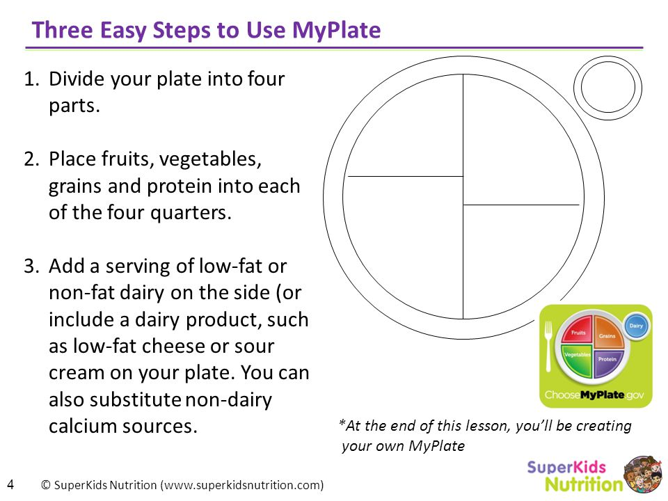Three Easy Steps to Use MyPlate