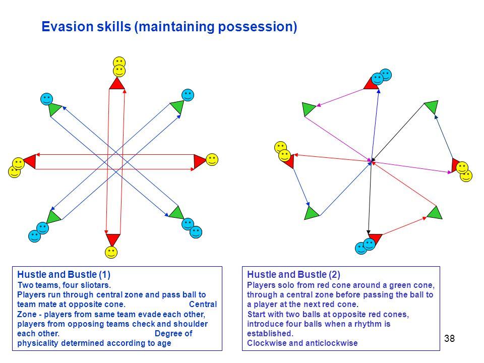 Evasion skills (maintaining possession)