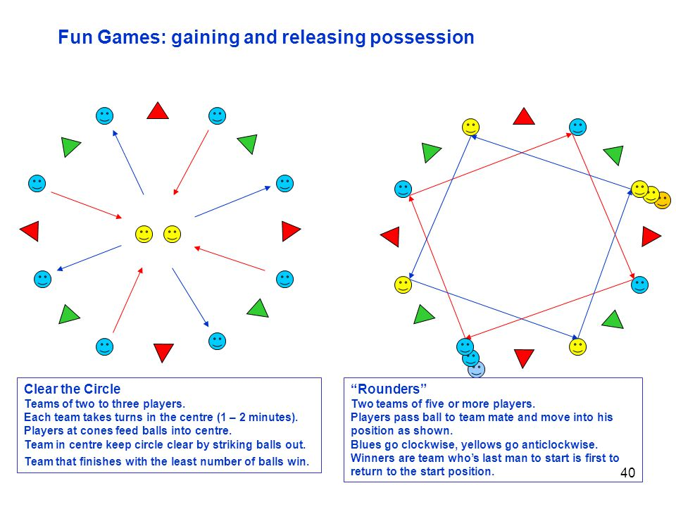 Fun Games: gaining and releasing possession