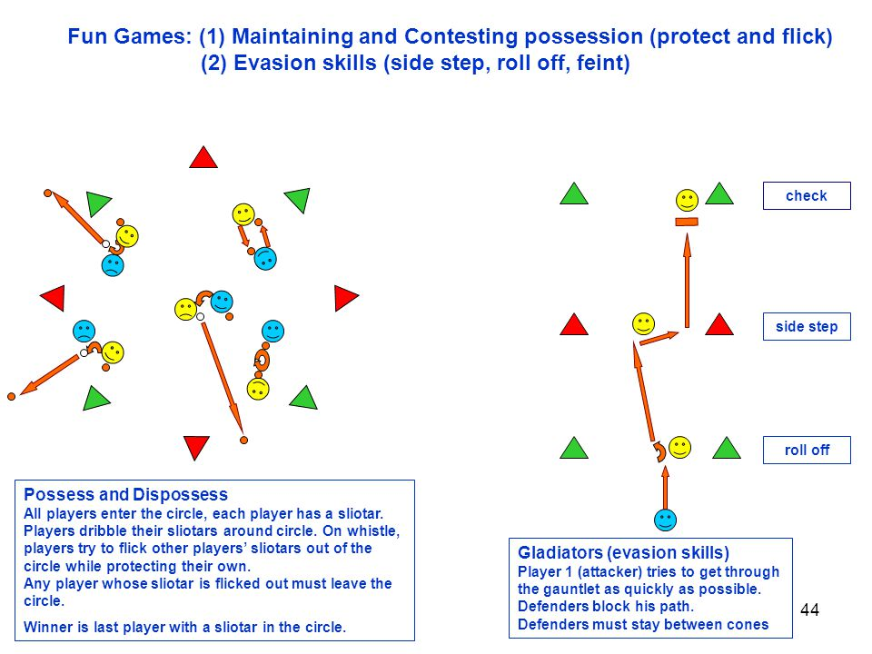 Fun Games: (1) Maintaining and Contesting possession (protect and flick) (2) Evasion skills (side step, roll off, feint)