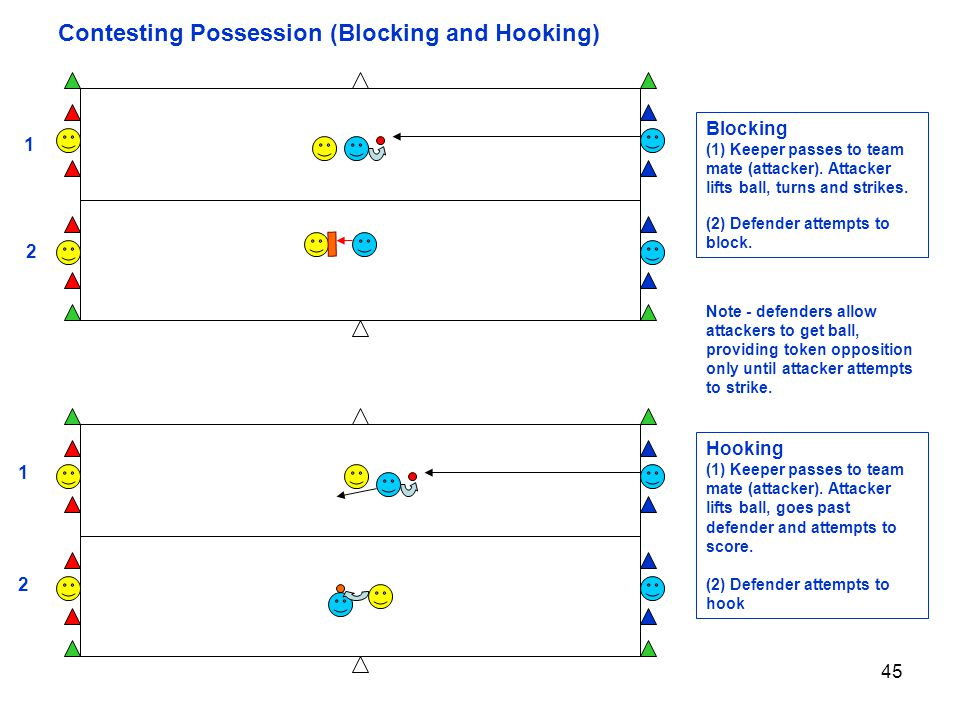 Contesting Possession (Blocking and Hooking)